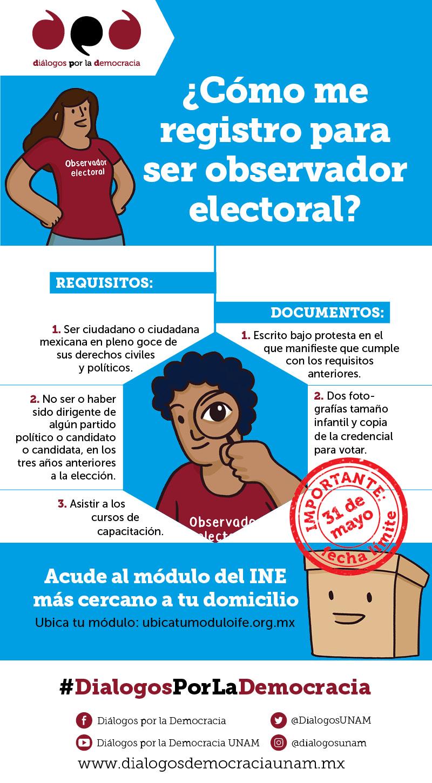 Infográfia_OBSERVADOR ELECTORAL_180313